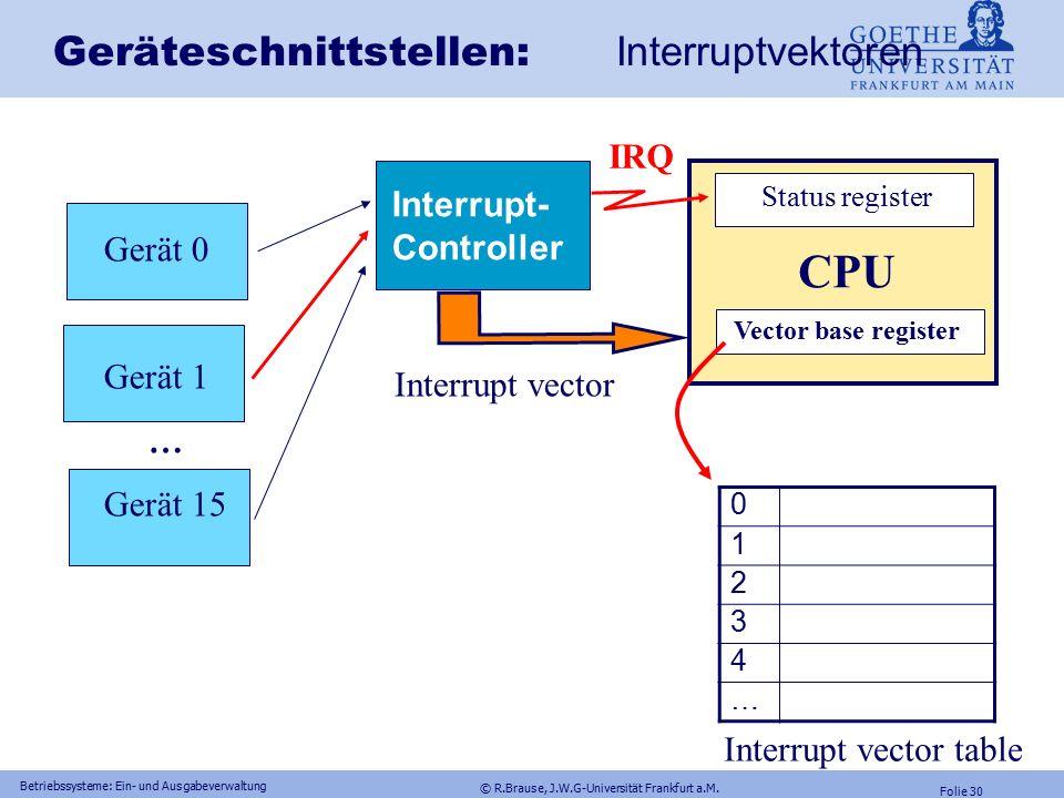 © R.Brause, J.W.G-Universität Frankfurt a.M. Folie 29 Betriebssysteme: Ein- und Ausgabeverwaltung Beispiel Parallel Port - Befehlsregister Control Reg