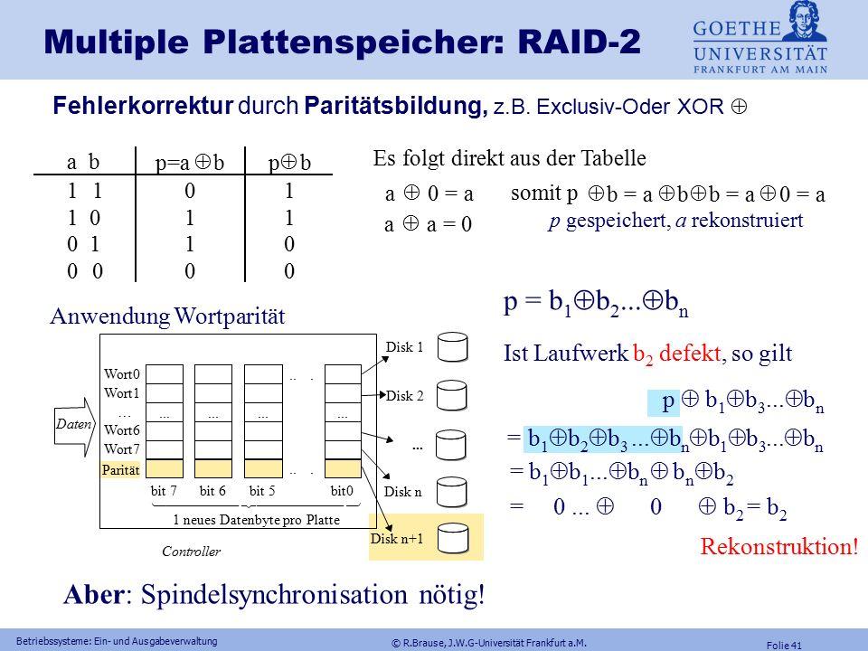 © R.Brause, J.W.G-Universität Frankfurt a.M. Folie 40 Betriebssysteme: Ein- und Ausgabeverwaltung Multiple Plattenspeicher: RAID1 Ausfalltoleranz durc