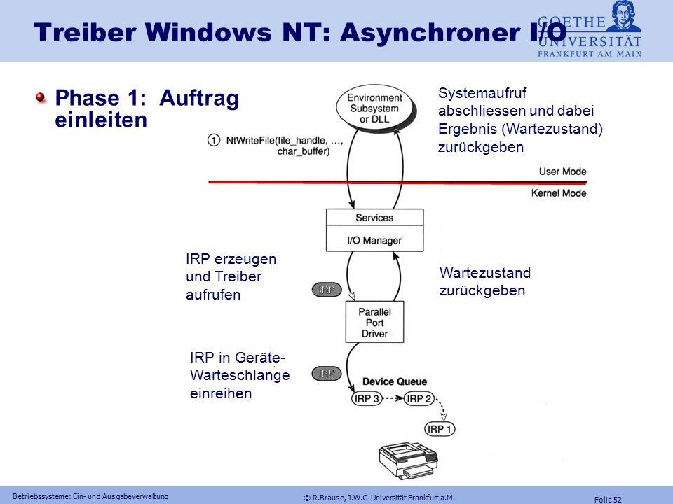 © R.Brause, J.W.G-Universität Frankfurt a.M. Folie 51 Betriebssysteme: Ein- und Ausgabeverwaltung Treiber Windows NT : Synchroner I/O Synchrone Ein-/A