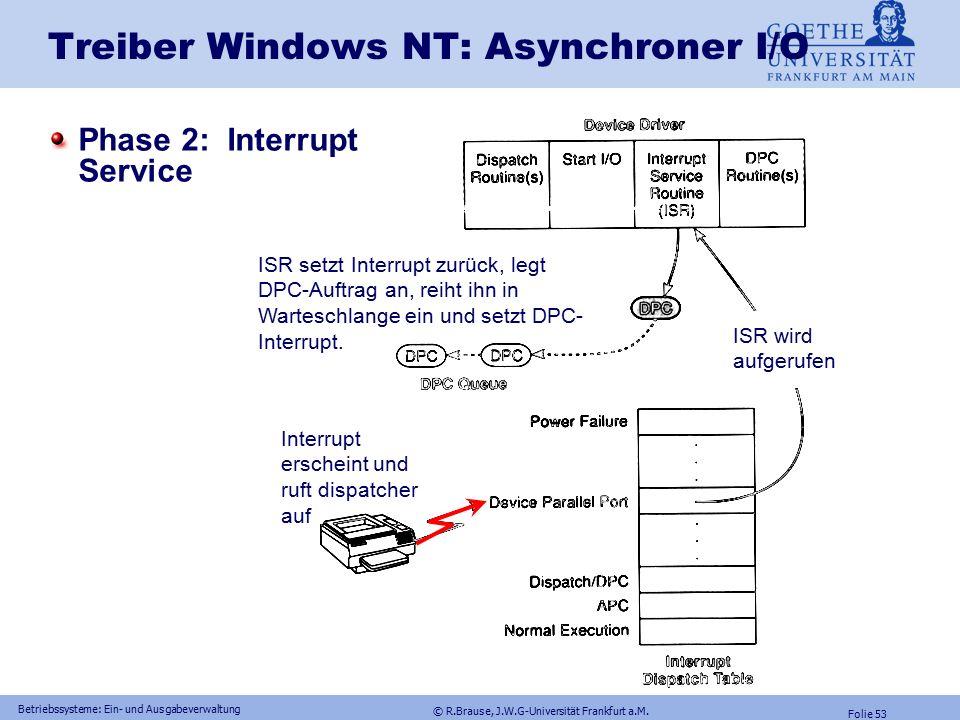 © R.Brause, J.W.G-Universität Frankfurt a.M. Folie 52 Betriebssysteme: Ein- und Ausgabeverwaltung Treiber Windows NT: Asynchroner I/O Phase 1: Auftrag
