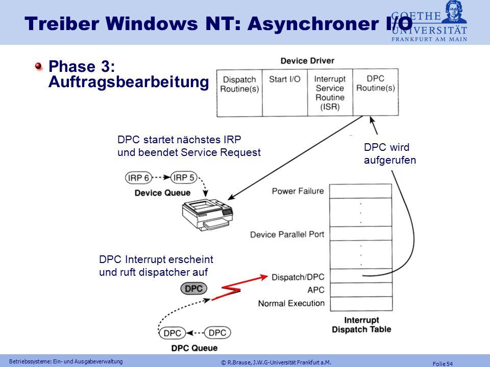 © R.Brause, J.W.G-Universität Frankfurt a.M. Folie 53 Betriebssysteme: Ein- und Ausgabeverwaltung Treiber Windows NT: Asynchroner I/O Phase 2: Interru