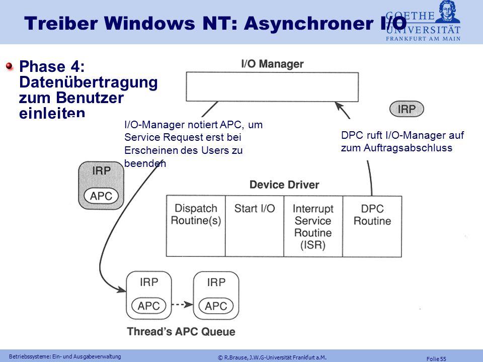 © R.Brause, J.W.G-Universität Frankfurt a.M. Folie 54 Betriebssysteme: Ein- und Ausgabeverwaltung Treiber Windows NT: Asynchroner I/O Phase 3: Auftrag