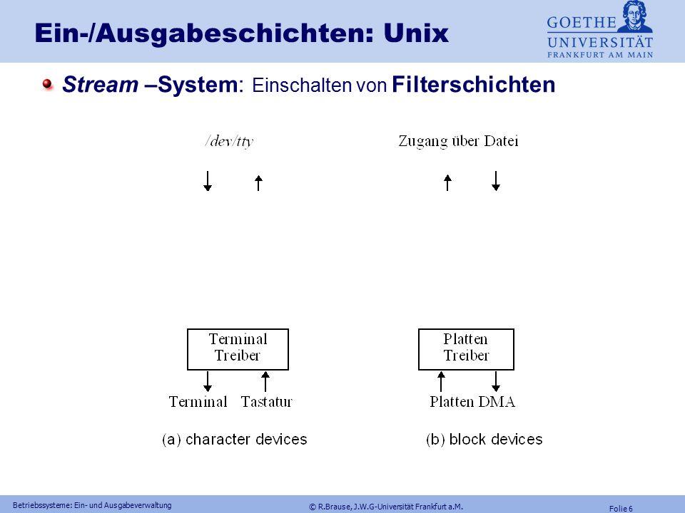 © R.Brause, J.W.G-Universität Frankfurt a.M. Folie 5 Betriebssysteme: Ein- und Ausgabeverwaltung Ein-/Ausgabeschichten: Unix Dateisystemtreiber (Linux