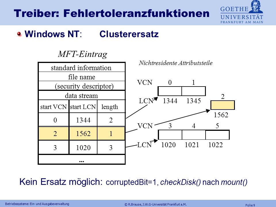 © R.Brause, J.W.G-Universität Frankfurt a.M. Folie 8 Betriebssysteme: Ein- und Ausgabeverwaltung Treiber: Fehlertoleranzfunktionen Unix: corrupted-Bit