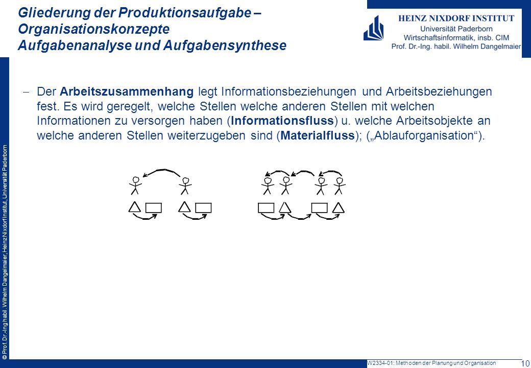 © Prof. Dr.-Ing habil.