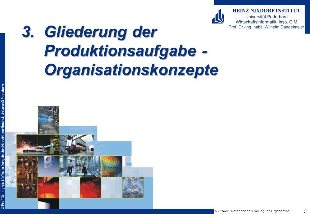 © Prof. Dr.-Ing habil. Wilhelm Dangelmaier, Heinz Nixdorf Institut, Universität Paderborn 3.