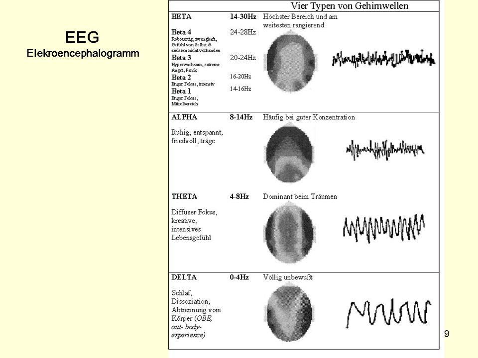 69 EEG Elekroencephalogramm