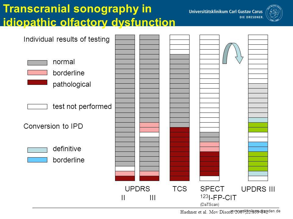 www.uniklinikum-dresden.de Individual results of testing normal borderline pathological test not performed UPDRS II III TCSSPECT 123 I-FP-CIT (DaTScan