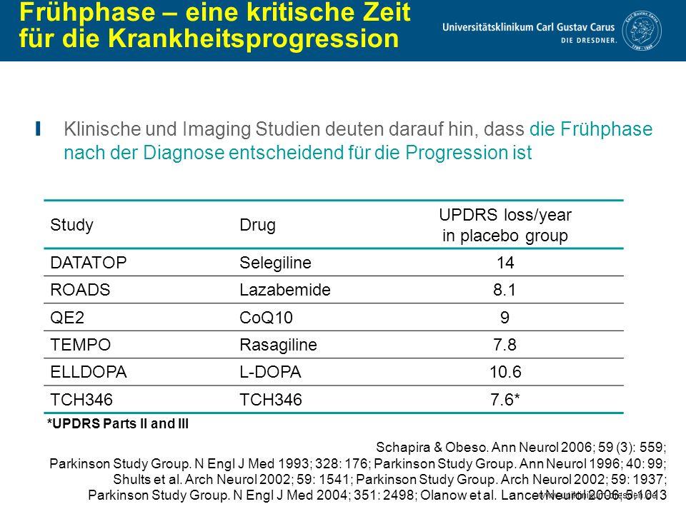 www.uniklinikum-dresden.de Frühphase – eine kritische Zeit für die Krankheitsprogression I Klinische und Imaging Studien deuten darauf hin, dass die F