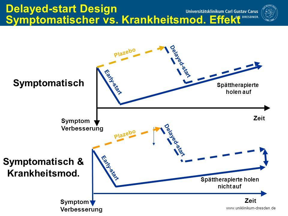 www.uniklinikum-dresden.de Delayed-start Design Symptomatischer vs. Krankheitsmod. Effekt Delayed-start Spättherapierte holen auf Early-start Plazebo