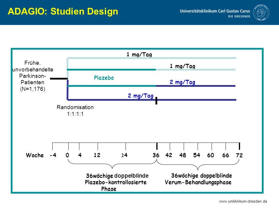 www.uniklinikum-dresden.de ADAGIO: Studien Design 36wöchige doppelblinde Verum-Behandlungsphase 0 2424546066 72 -4 4 3648 Plazebo 1 mg/Tag Woche 2 mg/