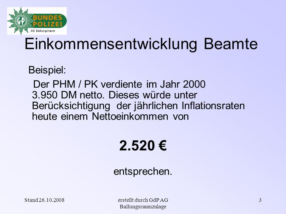 Stand 26.10.2008erstellt durch GdP AG Ballungsraumzulage 3 Einkommensentwicklung Beamte Beispiel: Der PHM / PK verdiente im Jahr 2000 3.950 DM netto.