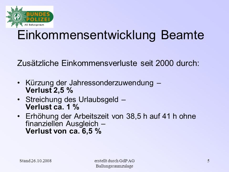 Stand 26.10.2008erstellt durch GdP AG Ballungsraumzulage 4 Einkommensentwicklung Beamte Heute verdient der PHM / PK netto 2.420 € Das entspricht einer Kürzung von ca.