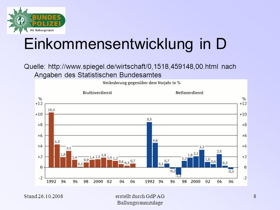 Stand 26.10.2008erstellt durch GdP AG Ballungsraumzulage 8 Einkommensentwicklung in D Quelle: http://www.spiegel.de/wirtschaft/0,1518,459148,00.html nach Angaben des Statistischen Bundesamtes