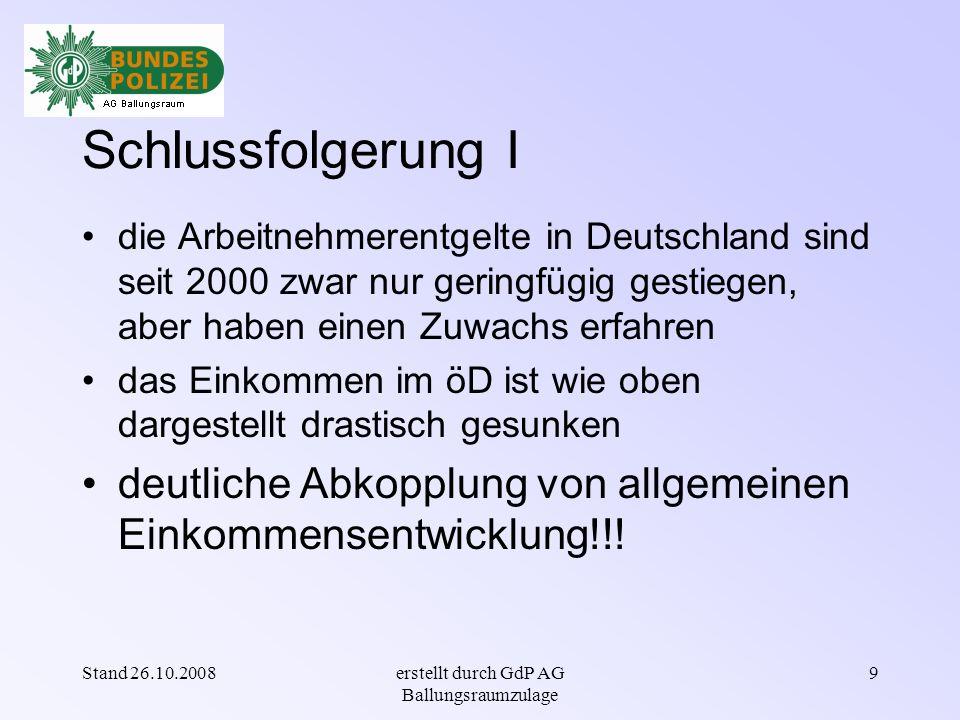 Stand 26.10.2008erstellt durch GdP AG Ballungsraumzulage 9 Schlussfolgerung I die Arbeitnehmerentgelte in Deutschland sind seit 2000 zwar nur geringfügig gestiegen, aber haben einen Zuwachs erfahren das Einkommen im öD ist wie oben dargestellt drastisch gesunken deutliche Abkopplung von allgemeinen Einkommensentwicklung!!!