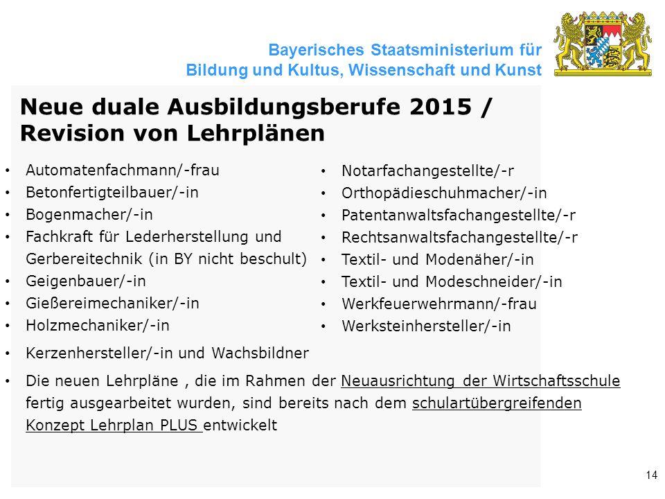 Bayerisches Staatsministerium für Bildung und Kultus, Wissenschaft und Kunst 14 Neue duale Ausbildungsberufe 2015 / Revision von Lehrplänen Automatenf