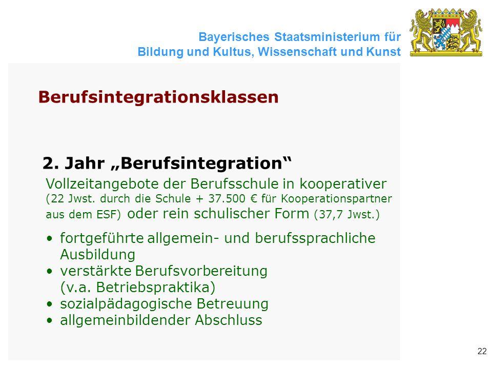 Bayerisches Staatsministerium für Bildung und Kultus, Wissenschaft und Kunst 22 Vollzeitangebote der Berufsschule in kooperativer (22 Jwst. durch die