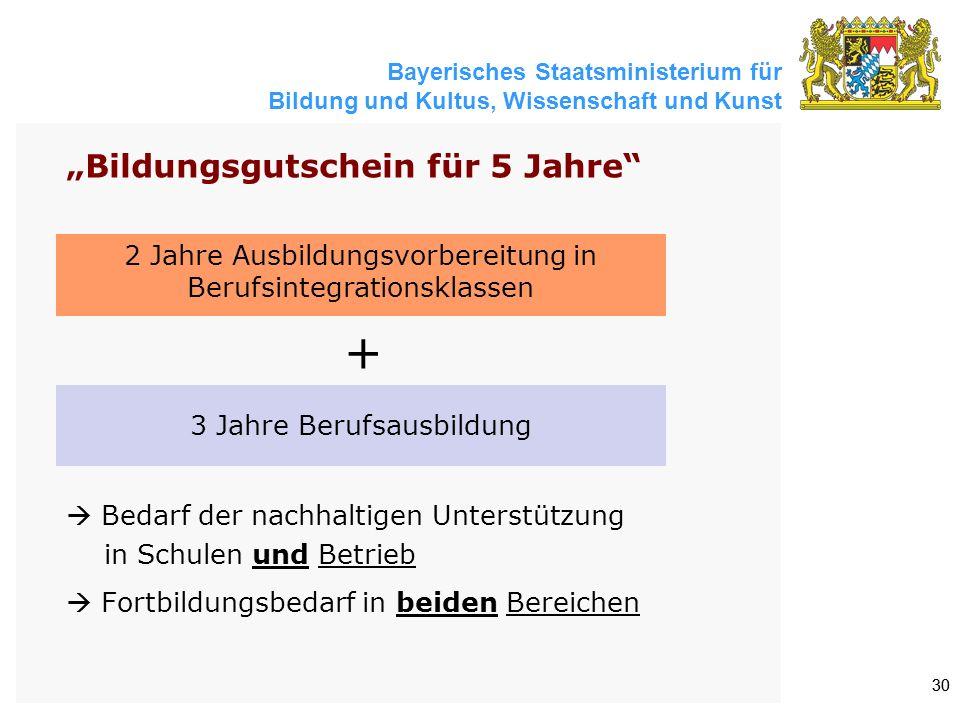 """Bayerisches Staatsministerium für Bildung und Kultus, Wissenschaft und Kunst 30 3 Jahre Berufsausbildung """"Bildungsgutschein für 5 Jahre 2 Jahre Ausbildungsvorbereitung in Berufsintegrationsklassen  Bedarf der nachhaltigen Unterstützung in Schulen und Betrieb  Fortbildungsbedarf in beiden Bereichen +"""