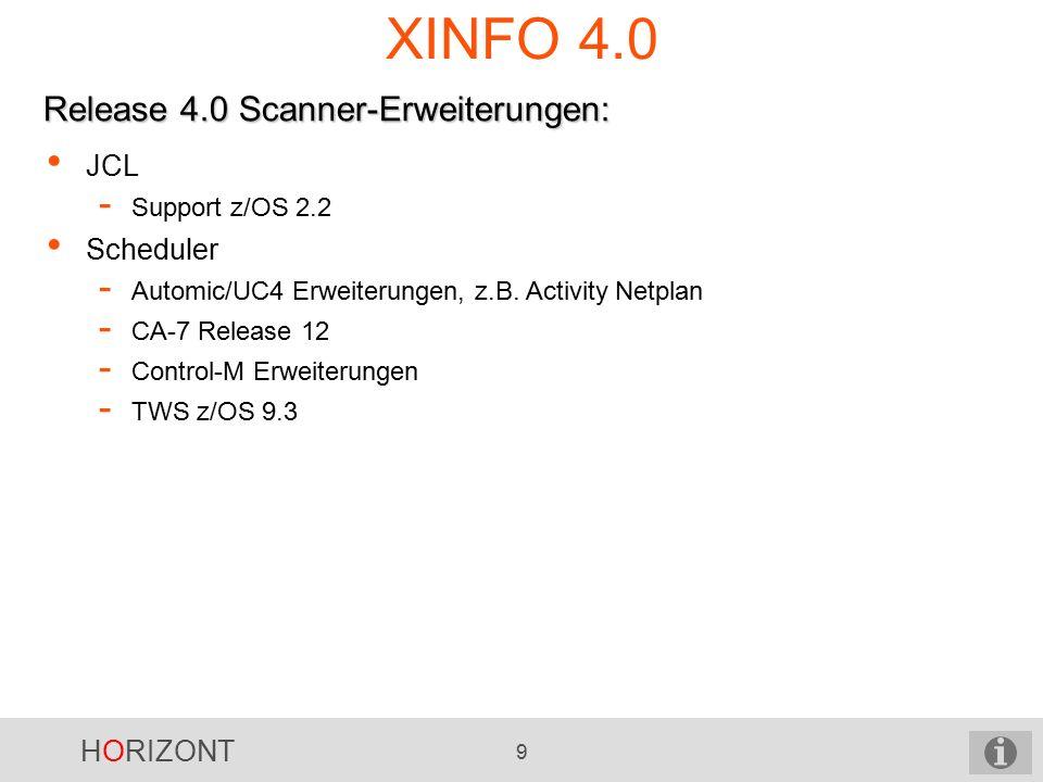 HORIZONT 9 XINFO 4.0 Release 4.0 Scanner-Erweiterungen: JCL - Support z/OS 2.2 Scheduler - Automic/UC4 Erweiterungen, z.B.