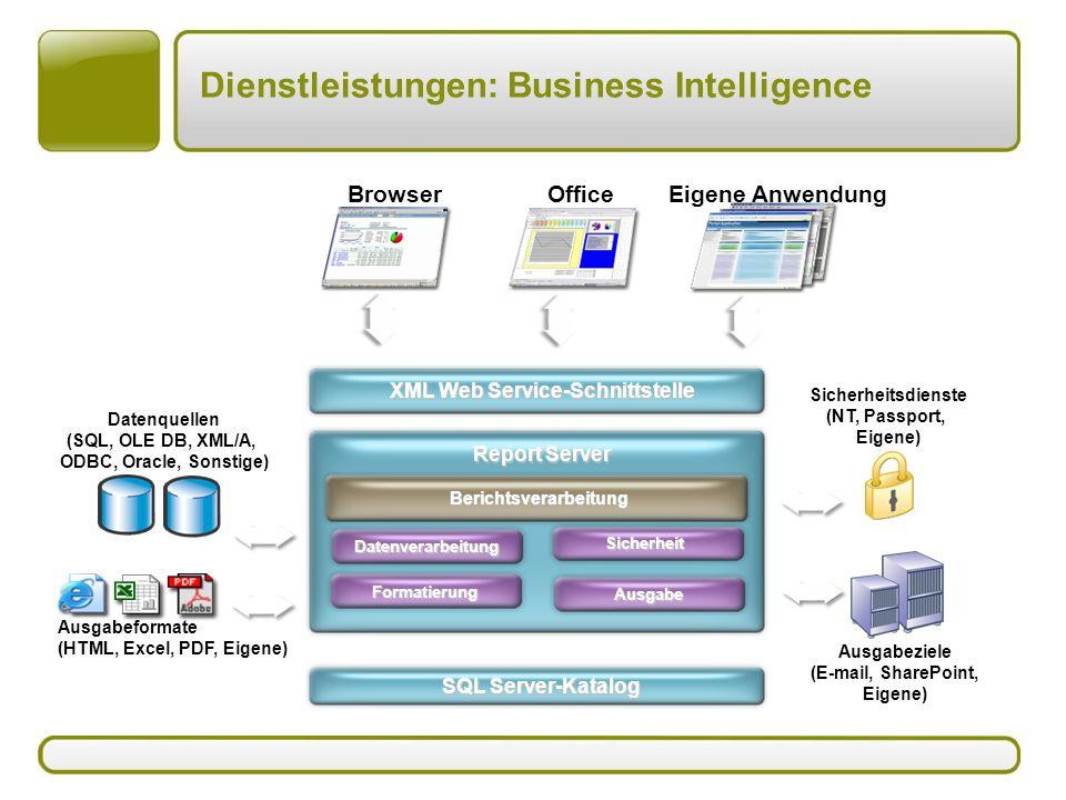 SQL Server-Katalog Report Server XML Web Service-Schnittstelle Berichtsverarbeitung Ausgabe Ausgabeziele (E-mail, SharePoint, Eigene) Formatierung Ausgabeformate (HTML, Excel, PDF, Eigene) Datenverarbeitung Datenquellen (SQL, OLE DB, XML/A, ODBC, Oracle, Sonstige) Sicherheit Sicherheitsdienste (NT, Passport, Eigene) Office Eigene Anwendung Browser Dienstleistungen: Business Intelligence