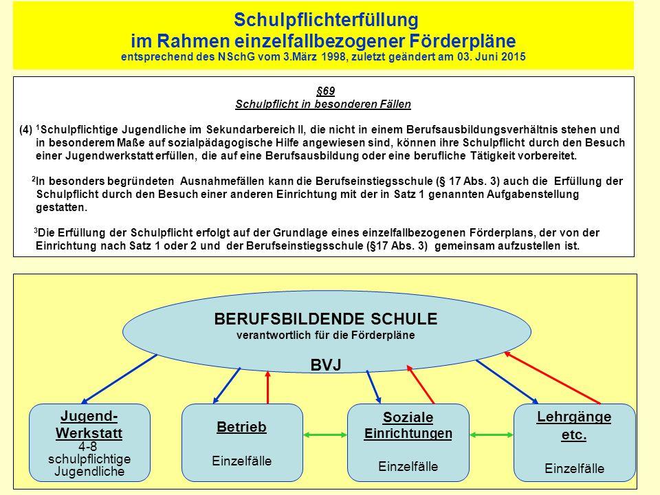 Schulpflichterfüllung im Rahmen einzelfallbezogener Förderpläne entsprechend des NSchG vom 3.3.1998, zuletzt geändert am 28. August 2002 §69 Schulpfli