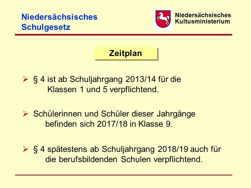 Niedersächsisches Kultusministerium Zeitplan  § 4 ist ab Schuljahrgang 2013/14 für die Klassen 1 und 5 verpflichtend. Niedersächsisches Schulgesetz 