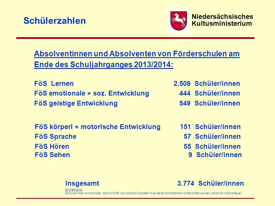 Niedersächsisches Kultusministerium Schülerzahlen Absolventinnen und Absolventen von Förderschulen am Ende des Schuljahrganges 2013/2014: FöS Lernen 2