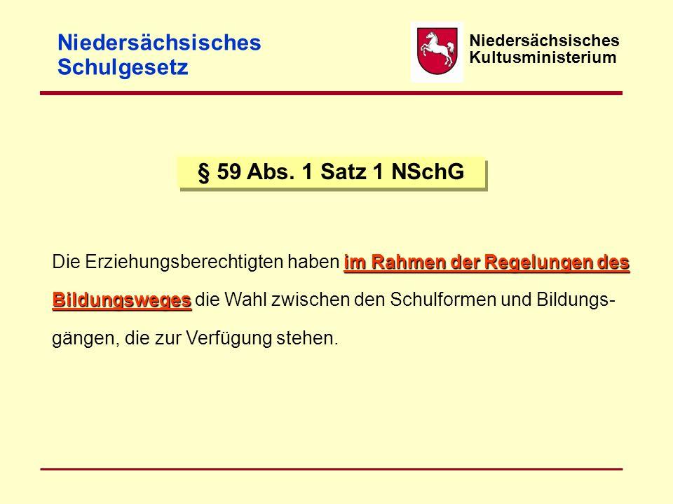 Niedersächsisches Kultusministerium Niedersächsisches Schulgesetz § 59 Abs. 1 Satz 1 NSchG im Rahmen der Regelungen des Die Erziehungsberechtigten hab