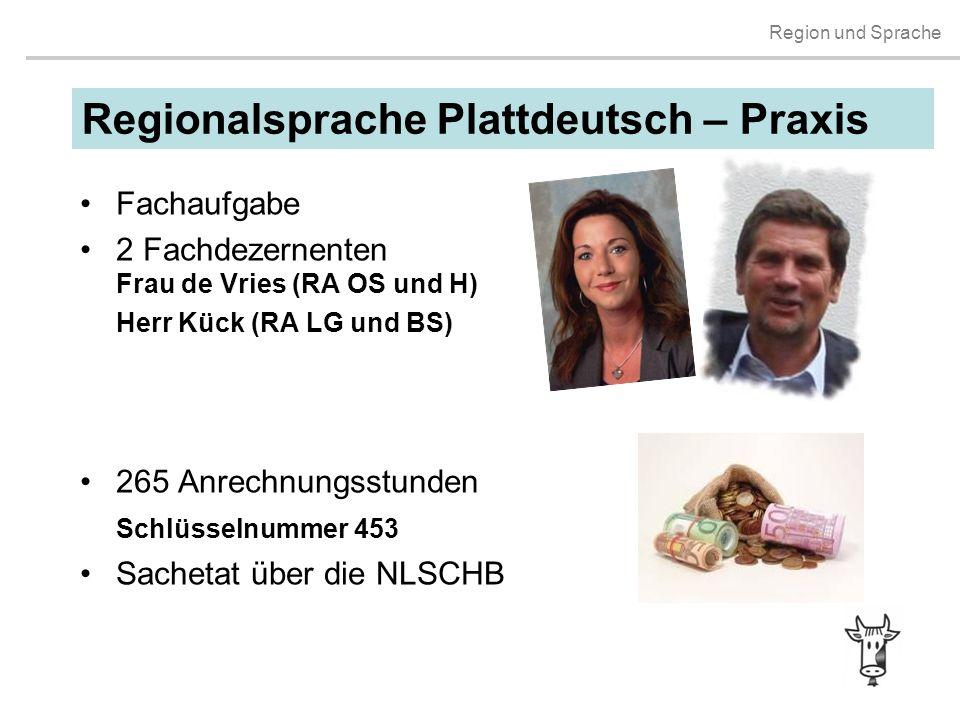 Region und Sprache Regionalsprache Plattdeutsch – Praxis Fachaufgabe 2 Fachdezernenten Frau de Vries (RA OS und H) Herr Kück (RA LG und BS) 265 Anrech