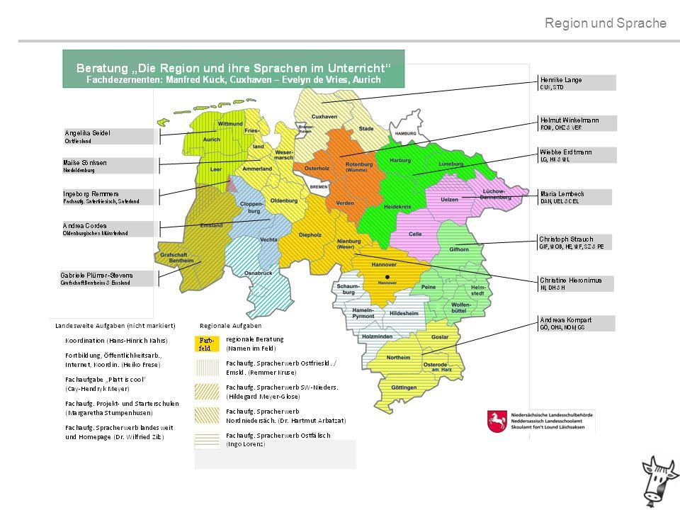 Region und Sprache