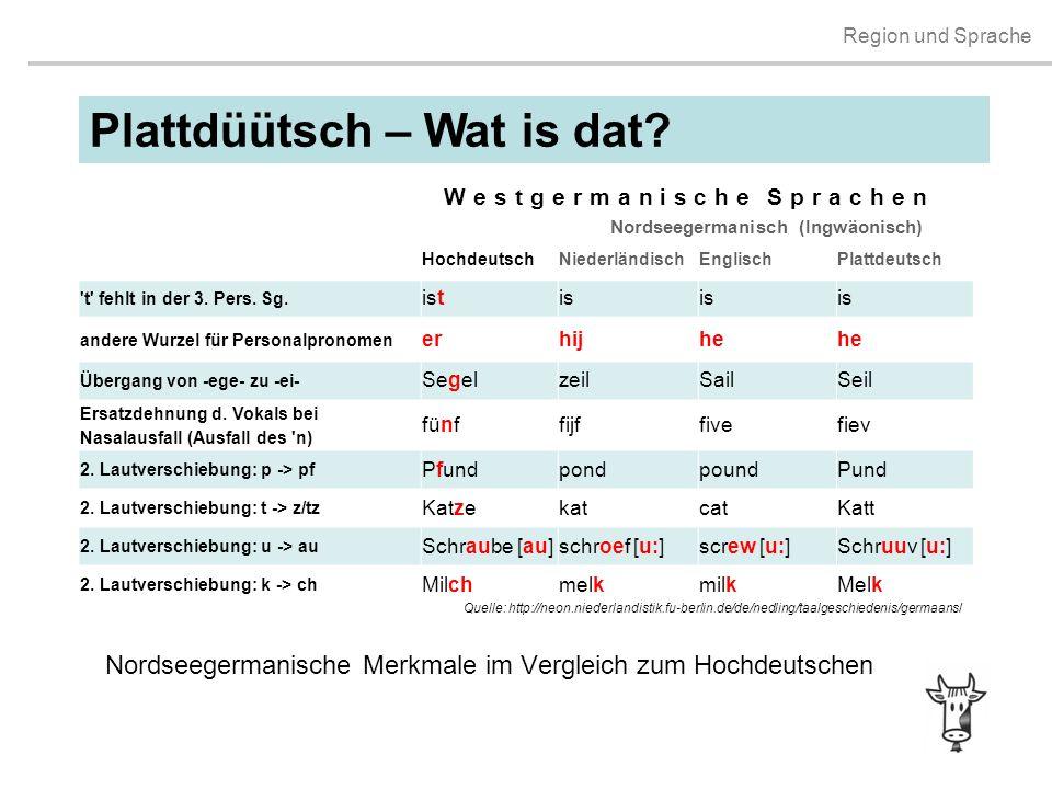 Region und Sprache Plattdüütsch – Wat is dat? Nordseegermanische Merkmale im Vergleich zum Hochdeutschen HochdeutschNiederländischEnglischPlattdeutsch
