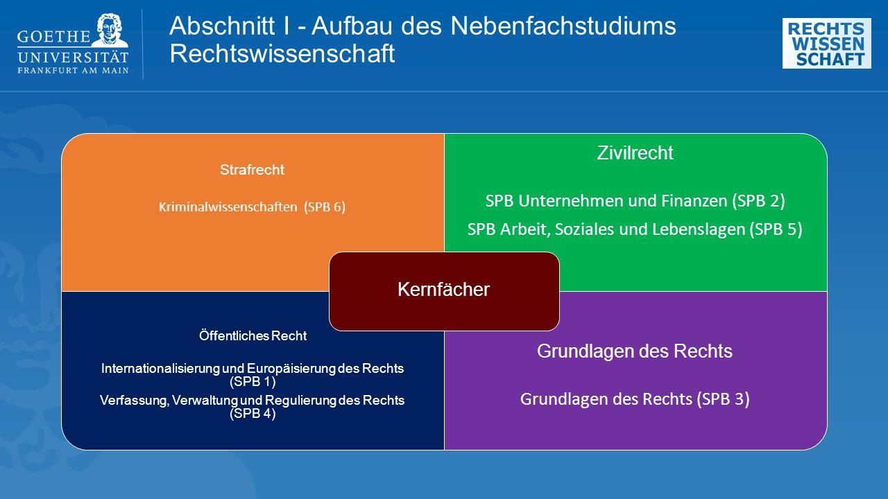 Abschnitt I - Aufbau des Nebenfachstudiums Rechtswissenschaft Strafrecht Kriminalwissenschaften (SPB 6) Zivilrecht SPB Unternehmen und Finanzen (SPB 2