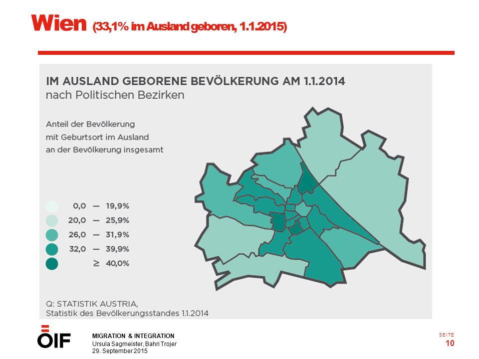 MIGRATION & INTEGRATION Ursula Sagmeister, Bahri Trojer 29. September 2015 10 SEITE Wien (33,1% im Ausland geboren, 1.1.2015) Q.: Statistik Austria