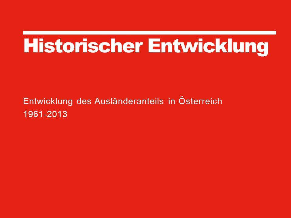 MIGRATION & INTEGRATION Ursula Sagmeister, Bahri Trojer 29. September 2015 11 SEITE Historischer Entwicklung Entwicklung des Ausländeranteils in Öster