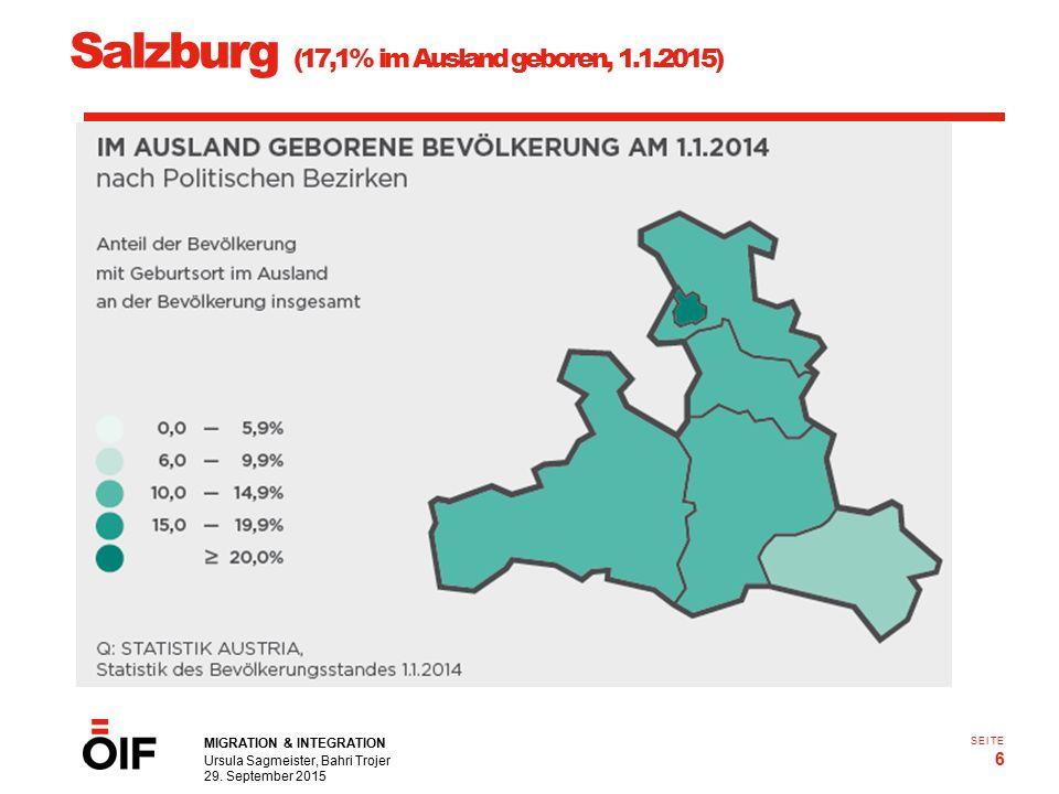 MIGRATION & INTEGRATION Ursula Sagmeister, Bahri Trojer 29. September 2015 6 SEITE Q.: Statistik Austria Salzburg (17,1% im Ausland geboren, 1.1.2015)