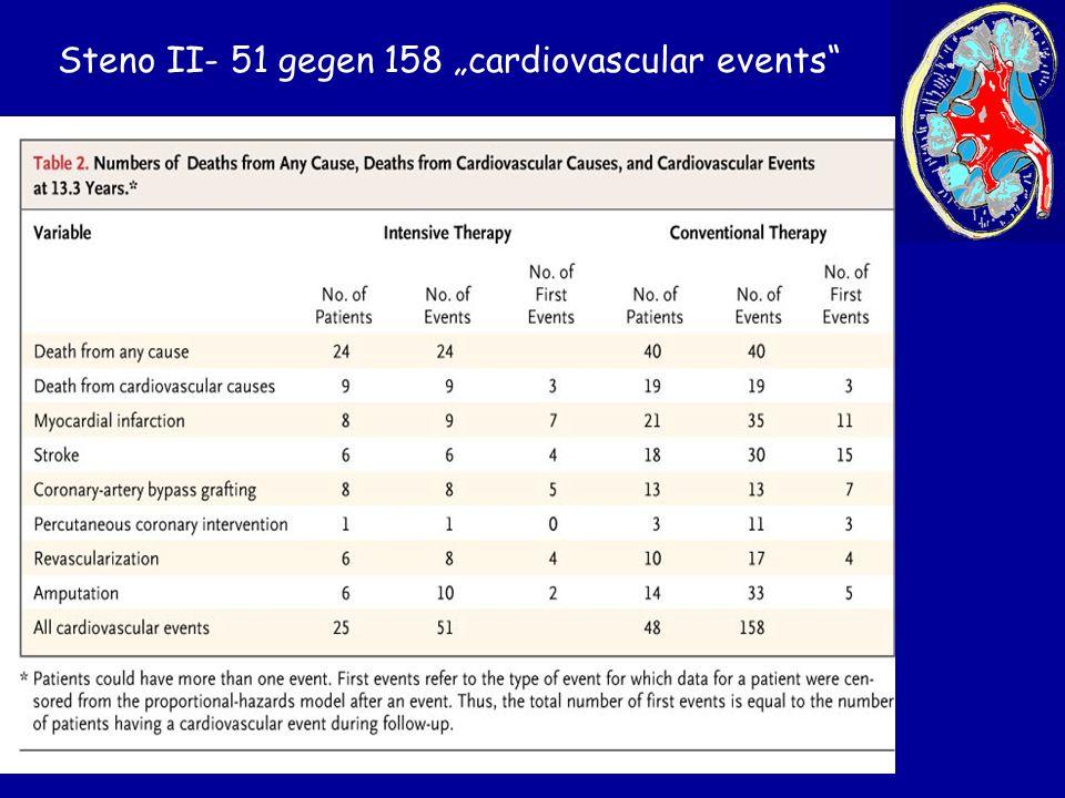 "Steno II- 51 gegen 158 ""cardiovascular events"""