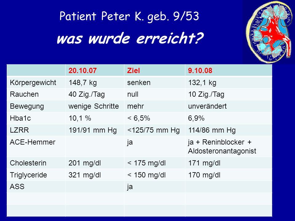 Patient Peter K. geb. 9/53 was wurde erreicht? 20.10.07Ziel9.10.08 Körpergewicht148,7 kgsenken132,1 kg Rauchen40 Zig./Tagnull10 Zig./Tag Bewegungwenig