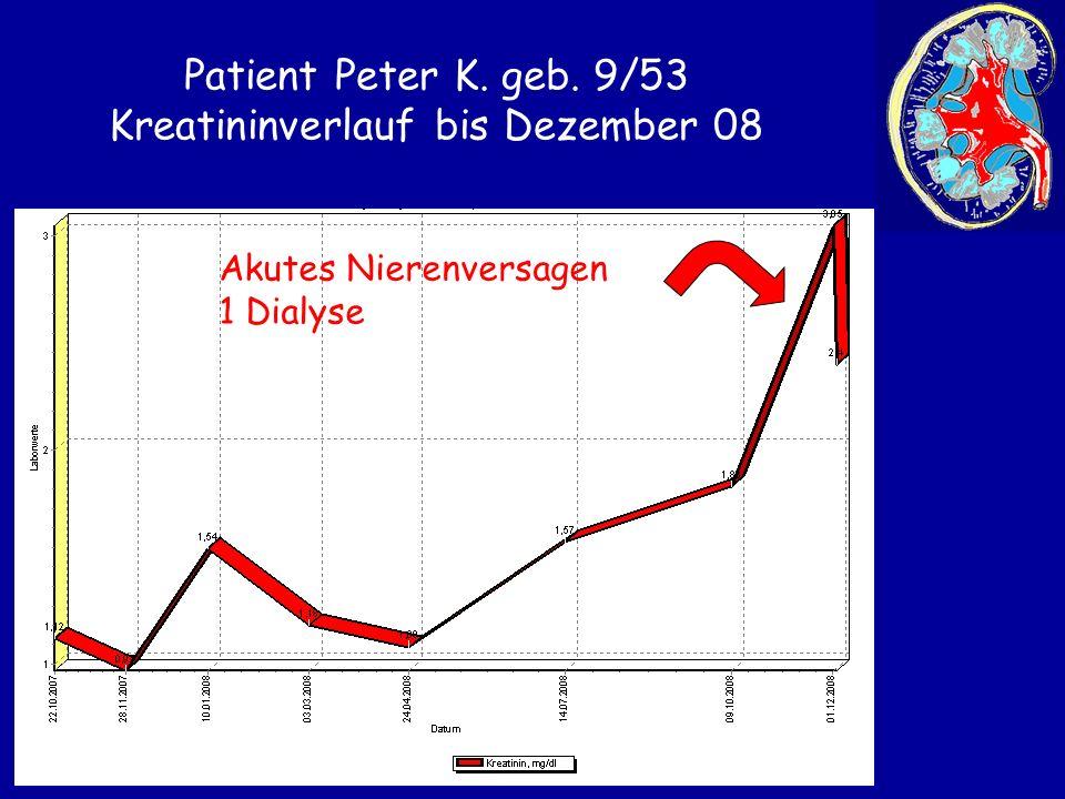 Patient Peter K. geb. 9/53 Kreatininverlauf bis Dezember 08 Akutes Nierenversagen 1 Dialyse
