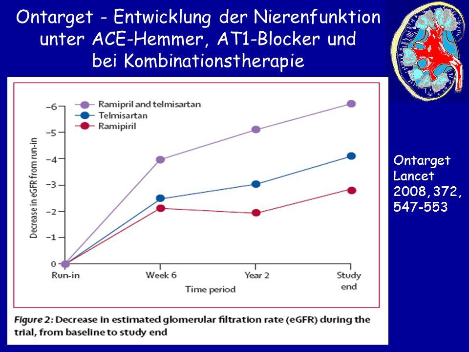 Ontarget - Entwicklung der Nierenfunktion unter ACE-Hemmer, AT1-Blocker und bei Kombinationstherapie Ontarget Lancet 2008, 372, 547-553