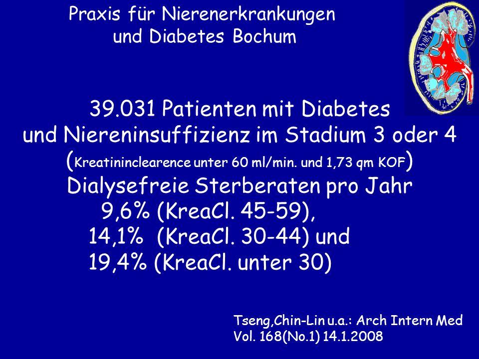 Praxis für Nierenerkrankungen und Diabetes Bochum 39.031 Patienten mit Diabetes und Niereninsuffizienz im Stadium 3 oder 4 ( Kreatininclearence unter