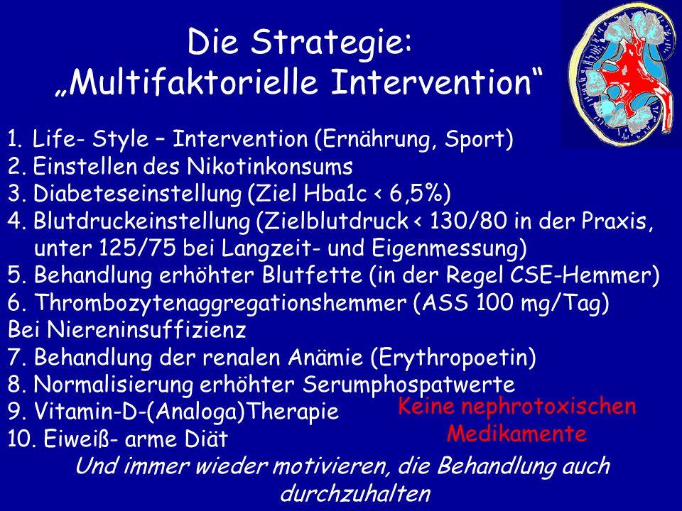 """Die Strategie: """"Multifaktorielle Intervention"""" 1.Life- Style – Intervention (Ernährung, Sport) 2.Einstellen des Nikotinkonsums 3.Diabeteseinstellung ("""