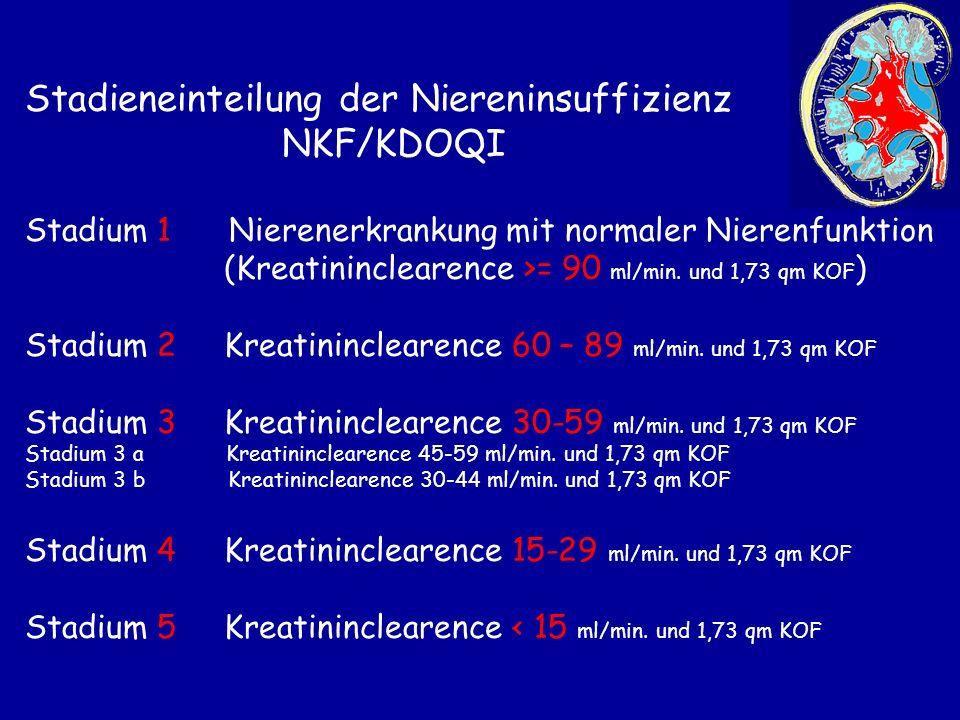Stadieneinteilung der Niereninsuffizienz NKF/KDOQI Stadium 1 Nierenerkrankung mit normaler Nierenfunktion (Kreatininclearence >= 90 ml/min. und 1,73 q