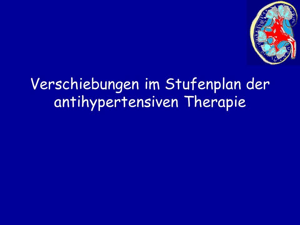 Verschiebungen im Stufenplan der antihypertensiven Therapie