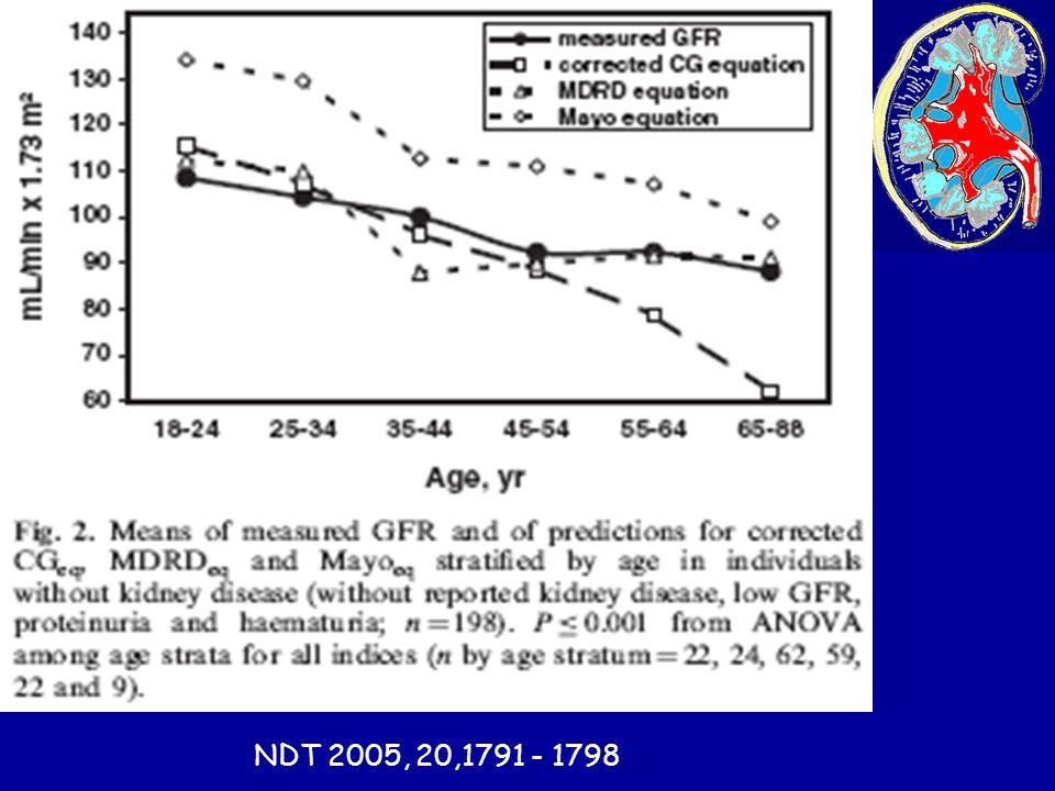 """Das """"dänische Rezept für die Behandlung der diabetischen Nephropathie Gaede,P.et al.: NEJM 348, January 30, 2003, No.5, 383-393 Gaede, P."""