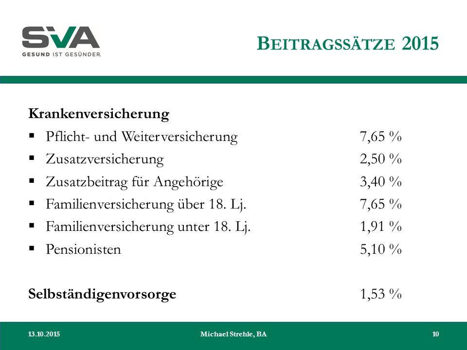 B EITRAGSSÄTZE 2015 Krankenversicherung  Pflicht- und Weiterversicherung7,65 %  Zusatzversicherung 2,50 %  Zusatzbeitrag für Angehörige3,40 %  Fam