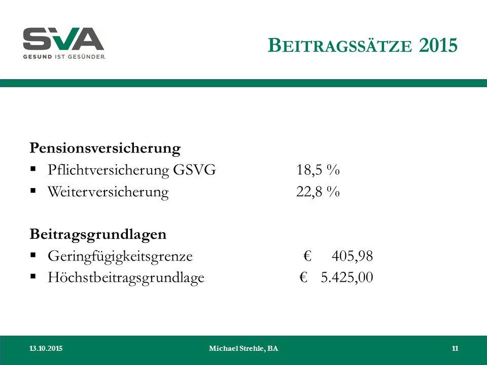 B EITRAGSSÄTZE 2015 Pensionsversicherung  Pflichtversicherung GSVG 18,5 %  Weiterversicherung22,8 % Beitragsgrundlagen  Geringfügigkeitsgrenze€ 405