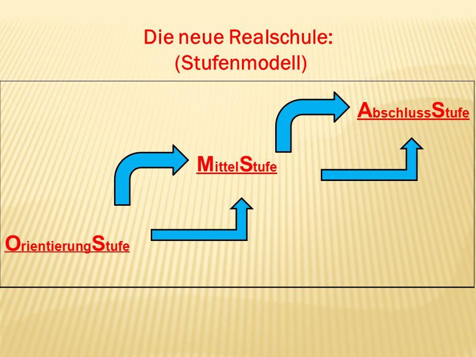 Die neue Realschule: (Stufenmodell) A bschluss S tufe M ittel S tufe O rientierung S tufe