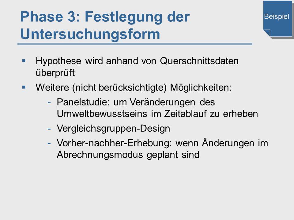 Phase 3: Festlegung der Untersuchungsform  Hypothese wird anhand von Querschnittsdaten überprüft  Weitere (nicht berücksichtigte) Möglichkeiten: -Pa