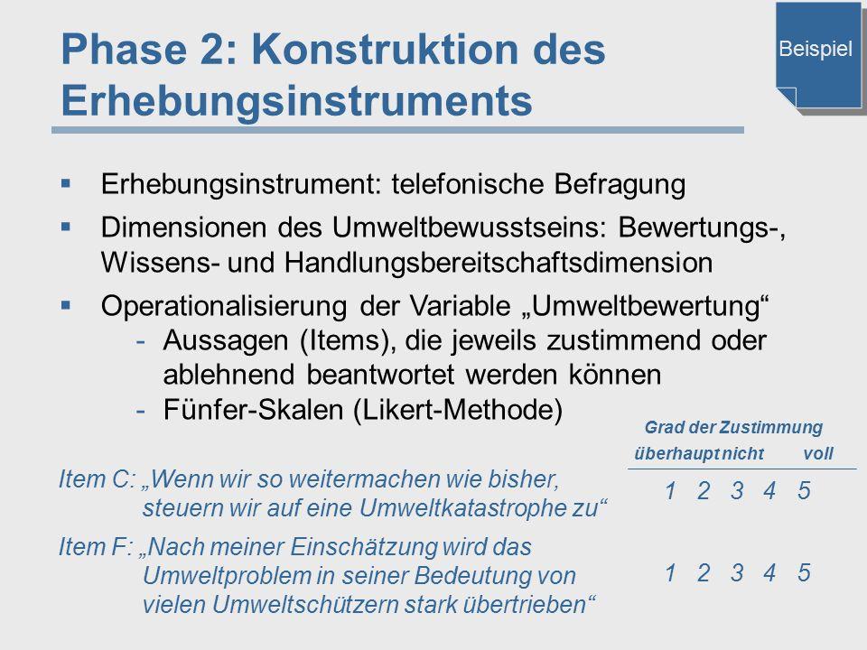 Phase 2: Konstruktion des Erhebungsinstruments  Erhebungsinstrument: telefonische Befragung  Dimensionen des Umweltbewusstseins: Bewertungs-, Wissen
