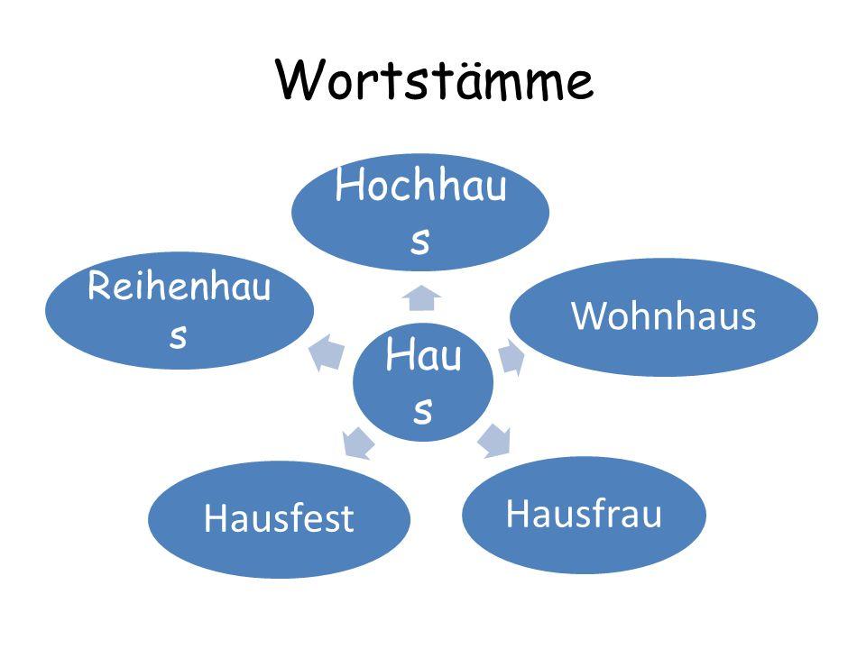Wortstämme Hau s Hochhau s WohnhausHausfrauHausfest Reihenhau s
